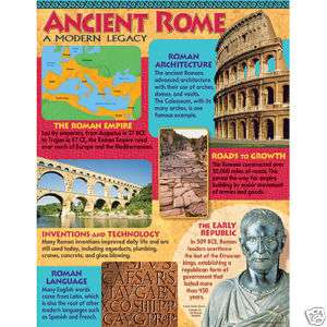 ANCIENT ROME Roman History Trend Poster Chart NEW