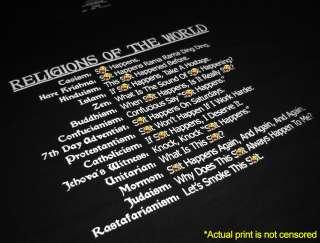 World religions - Religious Tolerance