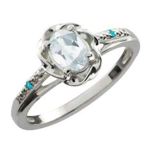 0.44 Ct Oval Sky Blue Aquamarine Swiss Blue Topaz 18K