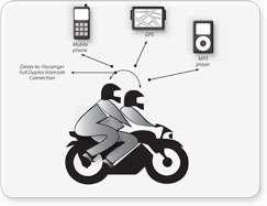 PRO Motorcycle Motorbike Helmet Headset VOX Intercom Radio